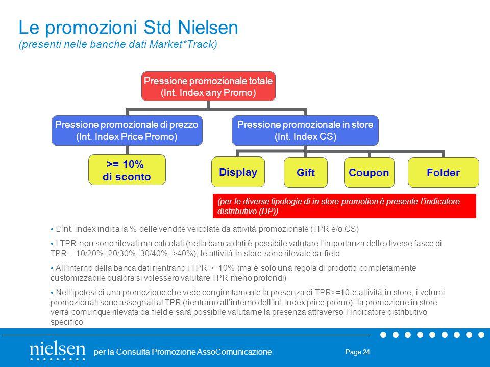 per la Consulta Promozione AssoComunicazione Page 24 Le promozioni Std Nielsen (presenti nelle banche dati Market*Track) Pressione promozionale totale
