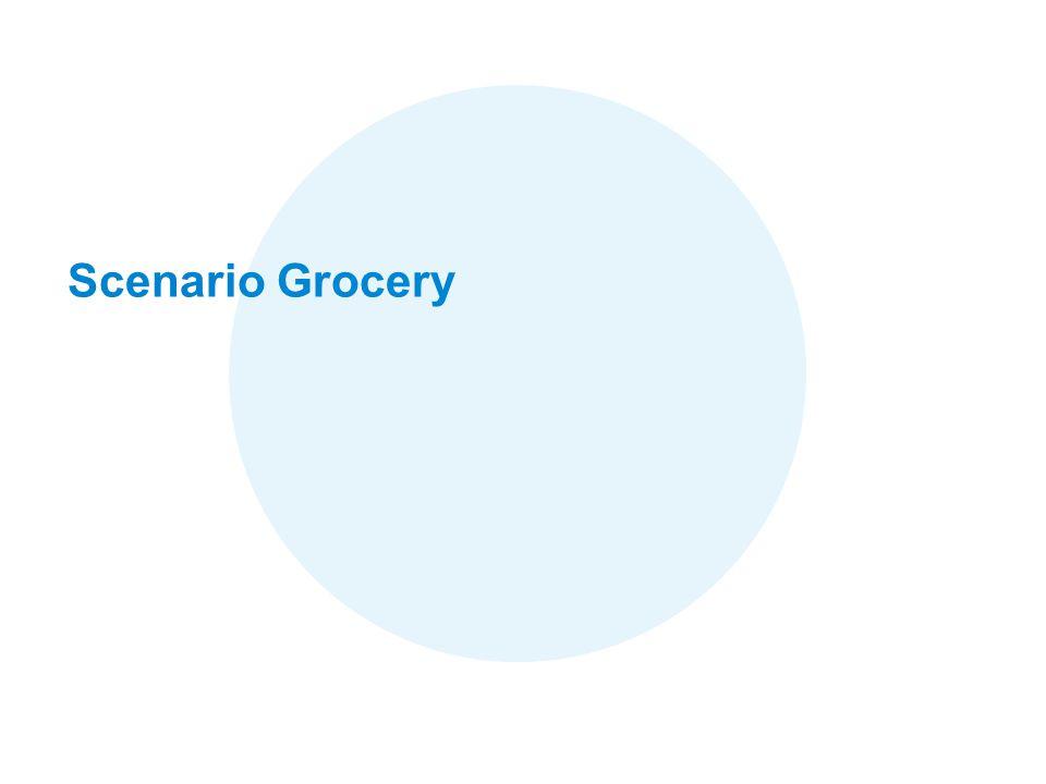 per la Consulta Promozione AssoComunicazione Page 3 Scenario Grocery