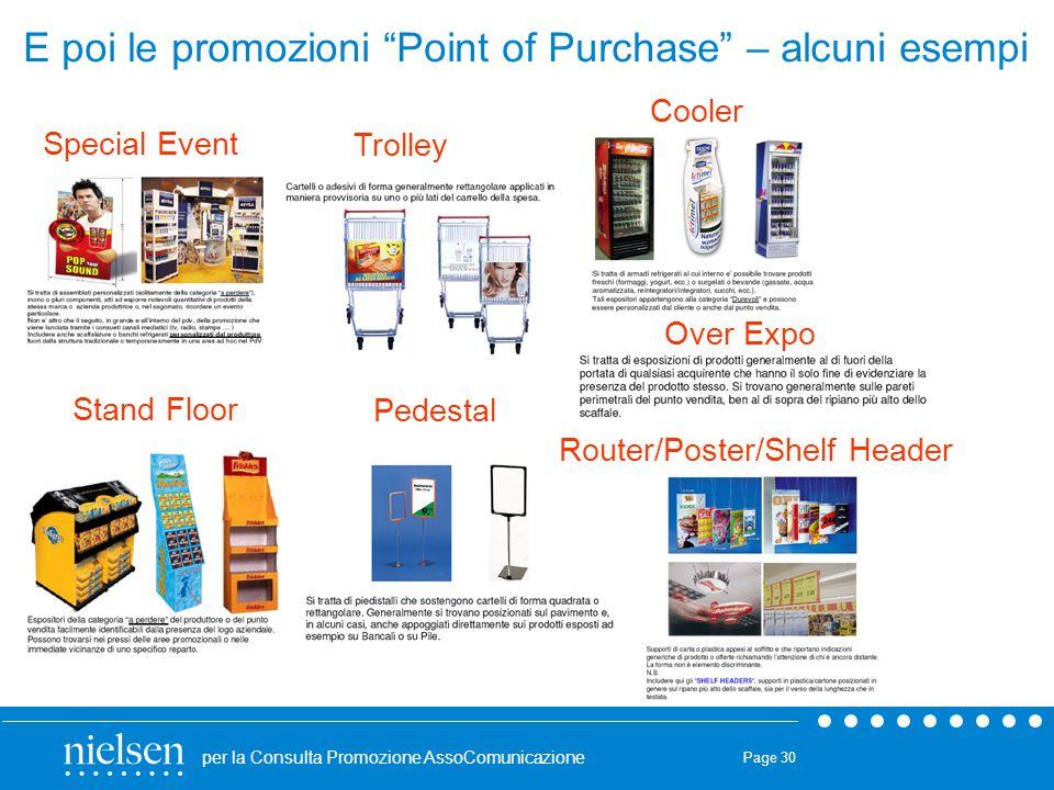 """per la Consulta Promozione AssoComunicazione Page 30 E poi le promozioni """"Point of Purchase"""" – alcuni esempi Special Event Trolley Stand Floor Pedesta"""