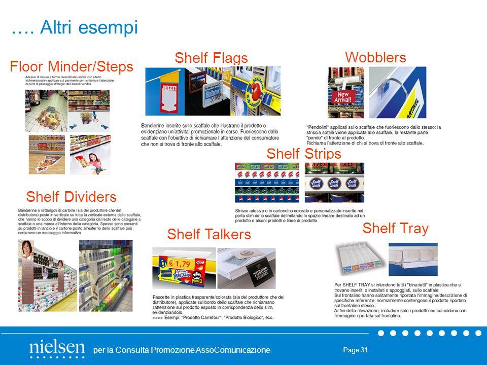 per la Consulta Promozione AssoComunicazione Page 31 …. Altri esempi Floor Minder/Steps Shelf Flags Shelf Dividers Shelf Talkers Shelf Strips Wobblers