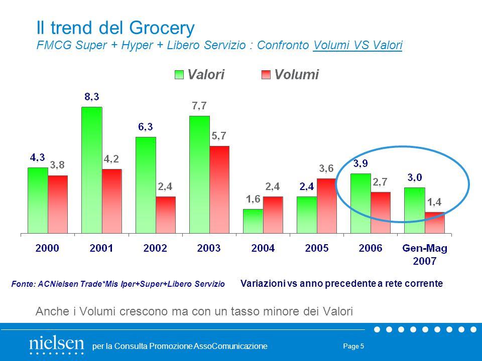 per la Consulta Promozione AssoComunicazione Page 5 Il trend del Grocery FMCG Super + Hyper + Libero Servizio : Confronto Volumi VS Valori Anche i Vol