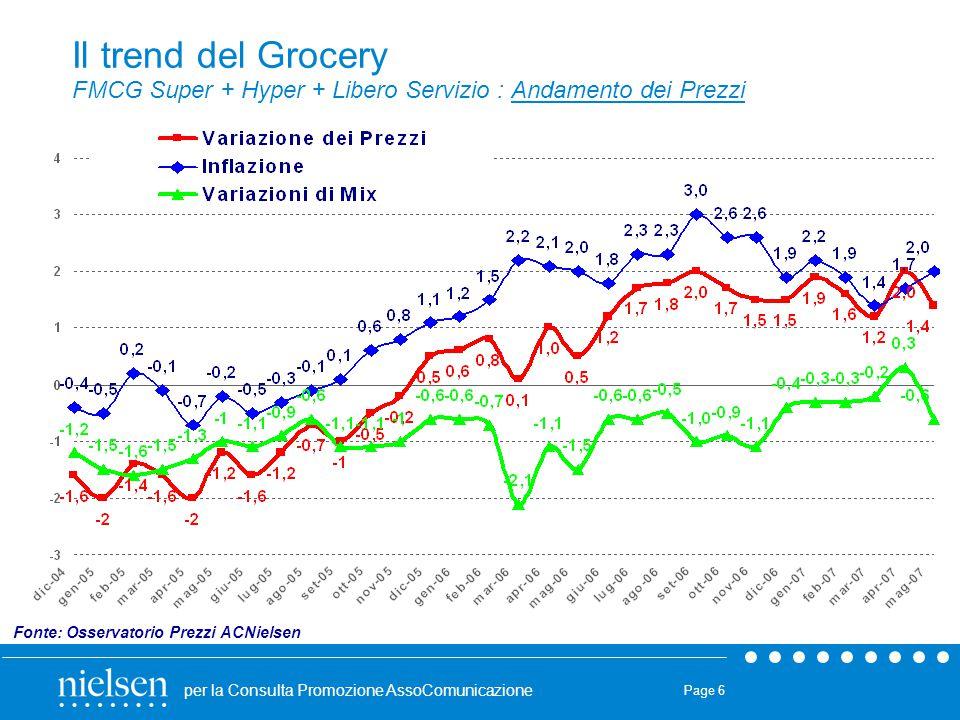 per la Consulta Promozione AssoComunicazione Page 6 Il trend del Grocery FMCG Super + Hyper + Libero Servizio : Andamento dei Prezzi Fonte: Osservator