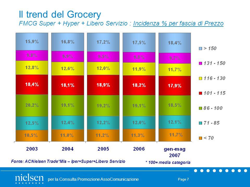 per la Consulta Promozione AssoComunicazione Page 7 Il trend del Grocery FMCG Super + Hyper + Libero Servizio : Incidenza % per fascia di Prezzo Fonte