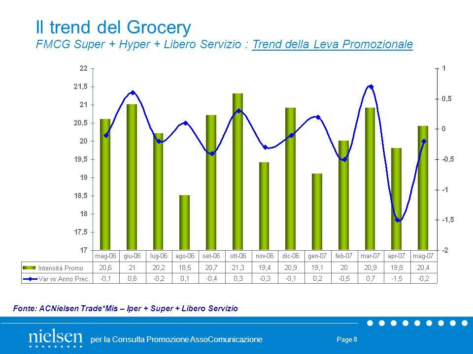 per la Consulta Promozione AssoComunicazione Page 8 Fonte: ACNielsen Trade*Mis – Iper + Super + Libero Servizio Il trend del Grocery FMCG Super + Hype