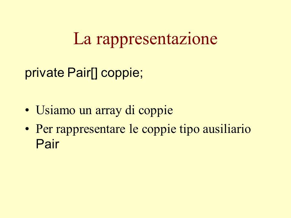 La rappresentazione private Pair[] coppie; Usiamo un array di coppie Per rappresentare le coppie tipo ausiliario Pair