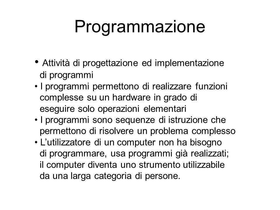 Programmazione Attività di progettazione ed implementazione di programmi I programmi permettono di realizzare funzioni complesse su un hardware in gra