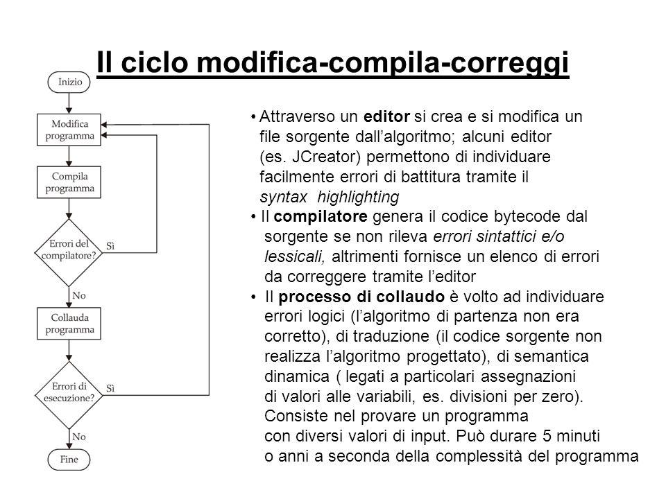 Il ciclo modifica-compila-correggi Attraverso un editor si crea e si modifica un file sorgente dall'algoritmo; alcuni editor (es. JCreator) permettono