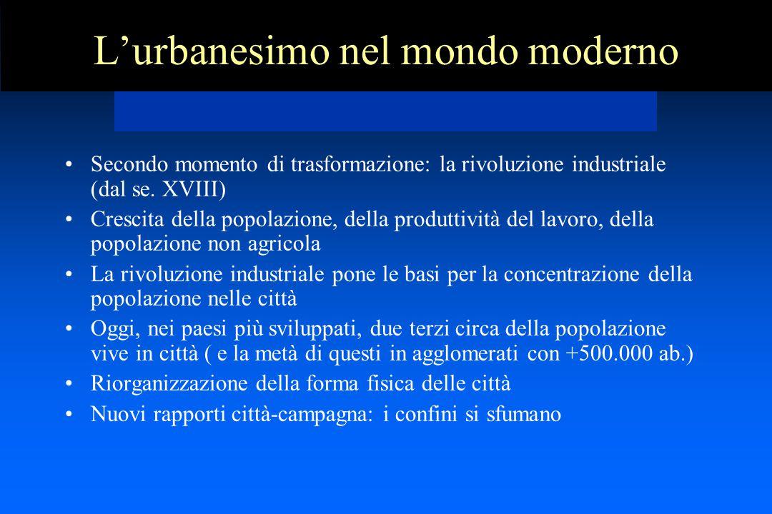 L'urbanesimo nel mondo moderno Secondo momento di trasformazione: la rivoluzione industriale (dal se. XVIII) Crescita della popolazione, della produtt