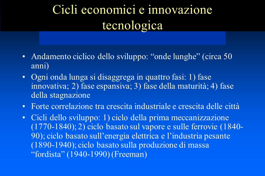 Cicli economici e innovazione tecnologica Andamento ciclico dello sviluppo: onde lunghe (circa 50 anni) Ogni onda lunga si disaggrega in quattro fasi: 1) fase innovativa; 2) fase espansiva; 3) fase della maturità; 4) fase della stagnazione Forte correlazione tra crescita industriale e crescita delle città Cicli dello sviluppo: 1) ciclo della prima meccanizzazione (1770-1840); 2) ciclo basato sul vapore e sulle ferrovie (1840- 90); ciclo basato sull'energia elettrica e l'industria pesante (1890-1940); ciclo basato sulla produzione di massa fordista (1940-1990) (Freeman)