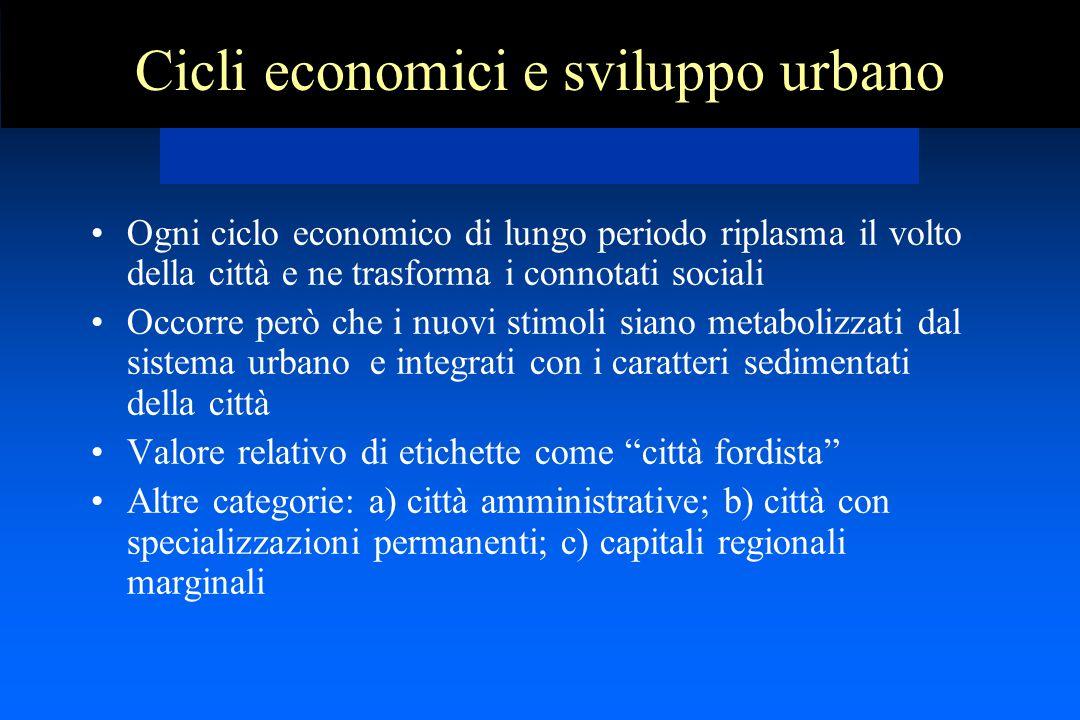 Cicli economici e sviluppo urbano Ogni ciclo economico di lungo periodo riplasma il volto della città e ne trasforma i connotati sociali Occorre però