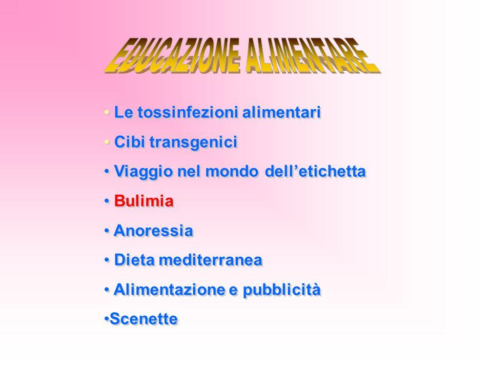  Pizzimenti Laura  Alfano Nicoletta  Raccuglia M.