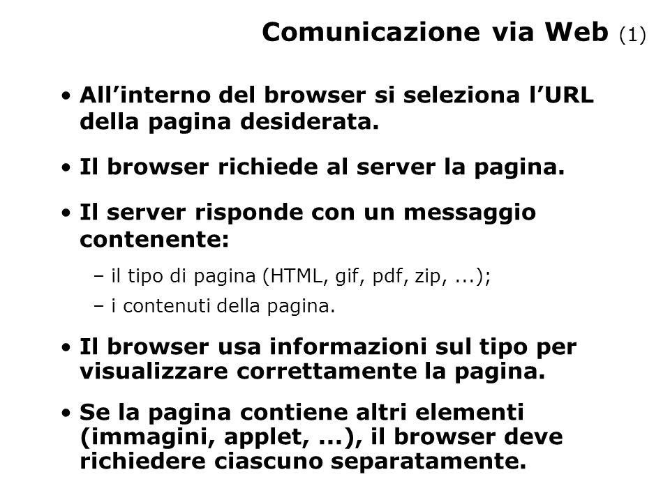 Comunicazione via Web (2) Quando l'utente fa clic su un collegamento nel browser, il browser identifica il server Web e invia una richiesta per quella pagina.