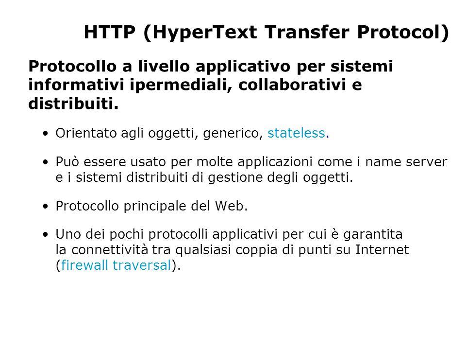 HTTP/1.0 Consente solo messaggi singoli.Ogni richiesta o risposta richiede una nuova connessione.