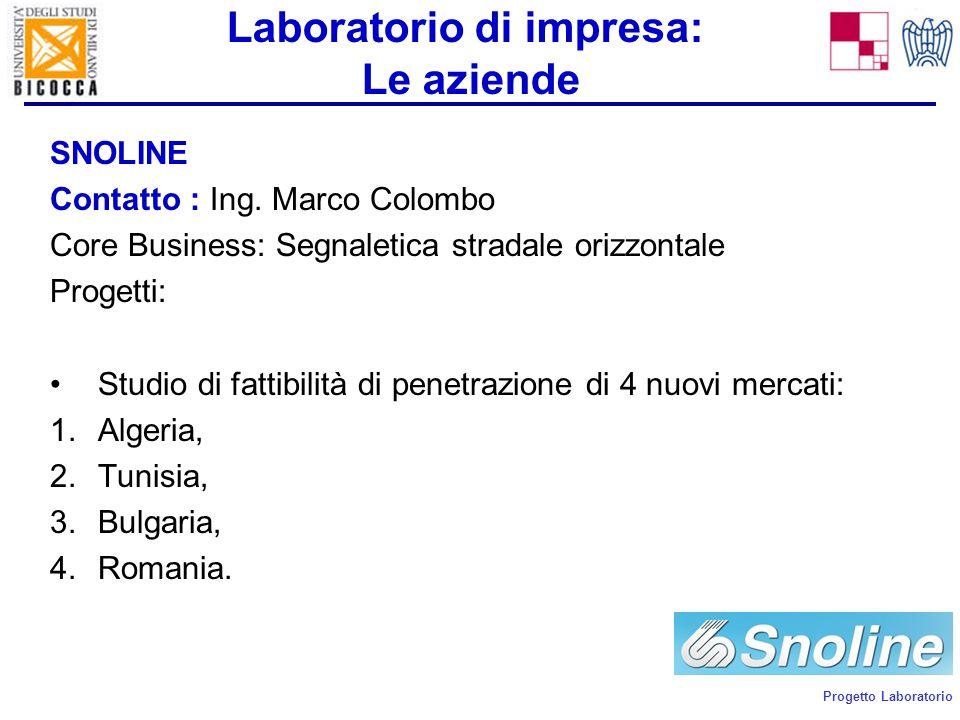 Progetto Laboratorio Laboratorio di impresa: Le aziende SNOLINE Contatto : Ing.