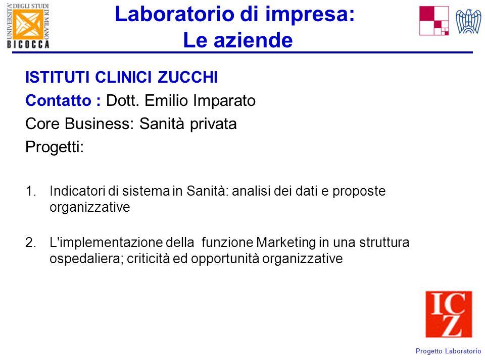 Progetto Laboratorio Laboratorio di impresa: Le aziende ISTITUTI CLINICI ZUCCHI Contatto : Dott.