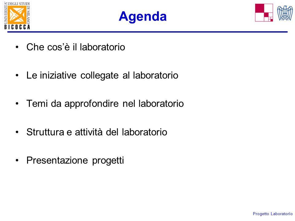 Progetto Laboratorio Agenda Che cos'è il laboratorio Le iniziative collegate al laboratorio Temi da approfondire nel laboratorio Struttura e attività del laboratorio Presentazione progetti
