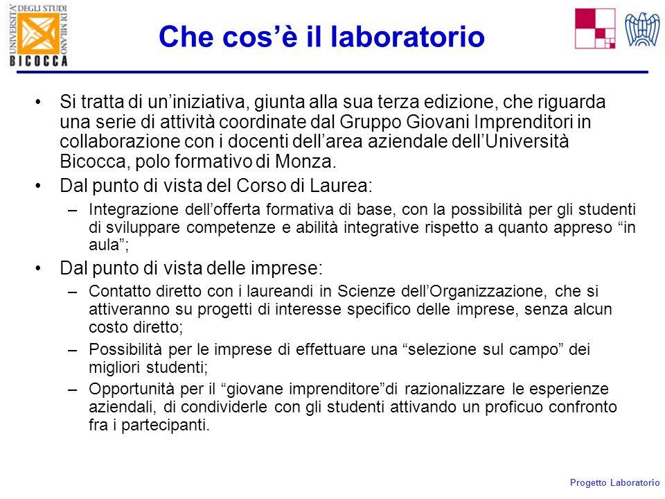 Progetto Laboratorio Che cos'è il laboratorio Si tratta di un'iniziativa, giunta alla sua terza edizione, che riguarda una serie di attività coordinate dal Gruppo Giovani Imprenditori in collaborazione con i docenti dell'area aziendale dell'Università Bicocca, polo formativo di Monza.