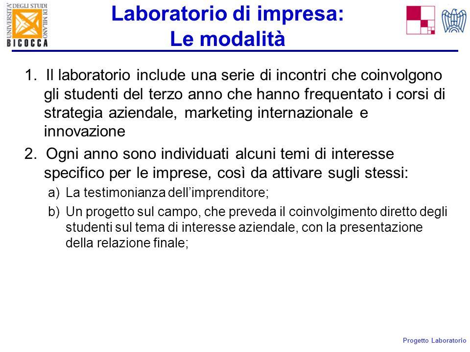 Progetto Laboratorio Laboratorio di impresa: Le modalità 1.