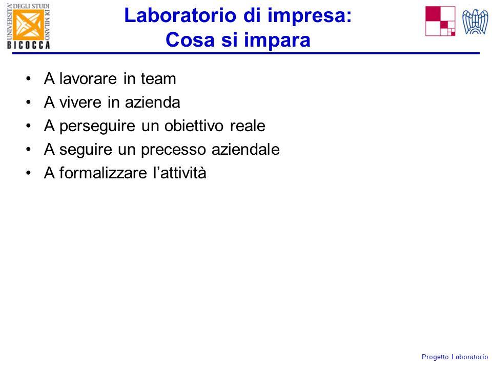 Progetto Laboratorio Laboratorio di impresa: Cosa si impara A lavorare in team A vivere in azienda A perseguire un obiettivo reale A seguire un precesso aziendale A formalizzare l'attività