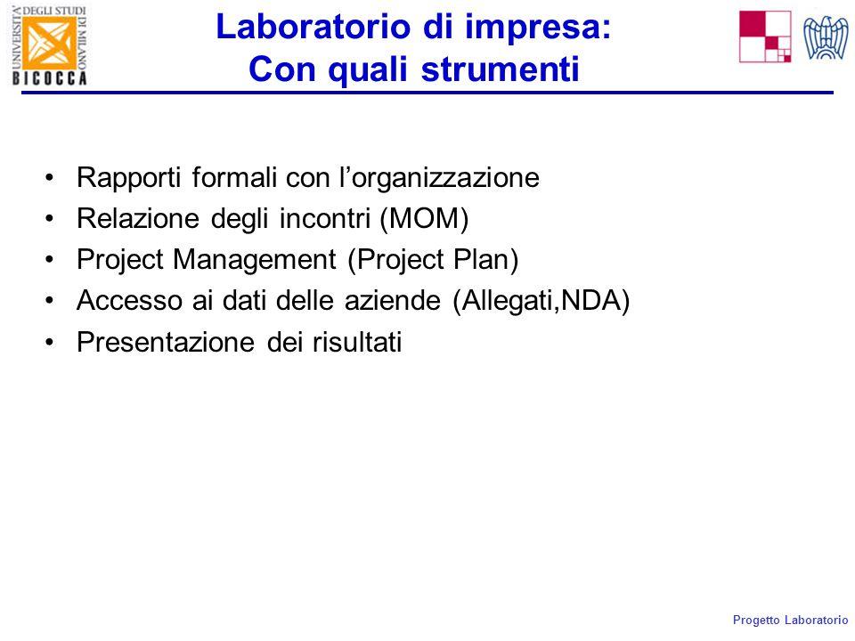 Progetto Laboratorio Laboratorio di impresa: Con quali strumenti Rapporti formali con l'organizzazione Relazione degli incontri (MOM) Project Management (Project Plan) Accesso ai dati delle aziende (Allegati,NDA) Presentazione dei risultati
