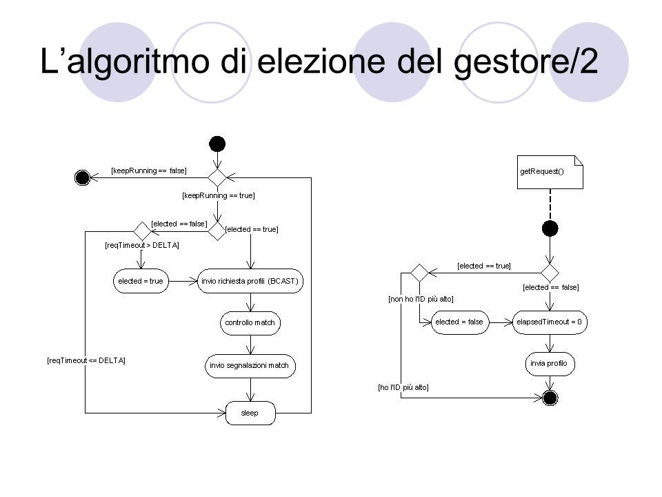 L'algoritmo di elezione del gestore/2