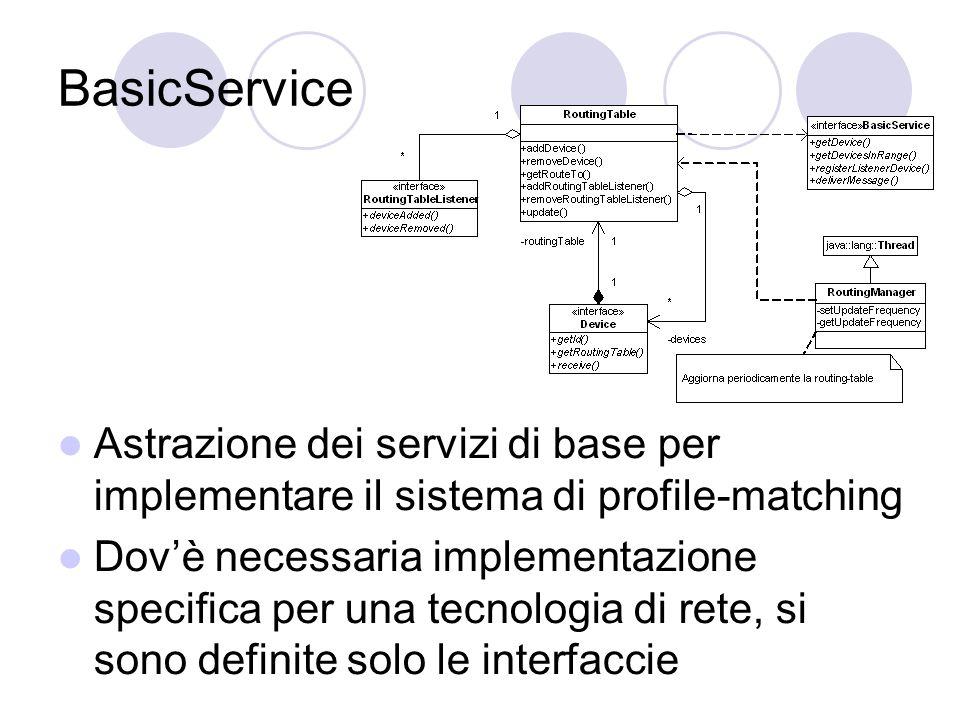 BasicService Astrazione dei servizi di base per implementare il sistema di profile-matching Dov'è necessaria implementazione specifica per una tecnolo