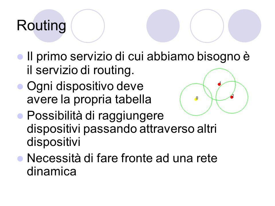 Routing Il primo servizio di cui abbiamo bisogno è il servizio di routing. Ogni dispositivo deve avere la propria tabella Possibilità di raggiungere d