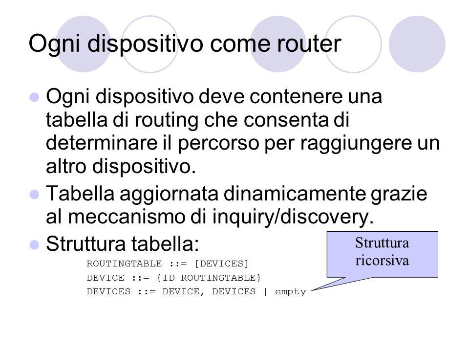 Ogni dispositivo come router Ogni dispositivo deve contenere una tabella di routing che consenta di determinare il percorso per raggiungere un altro d