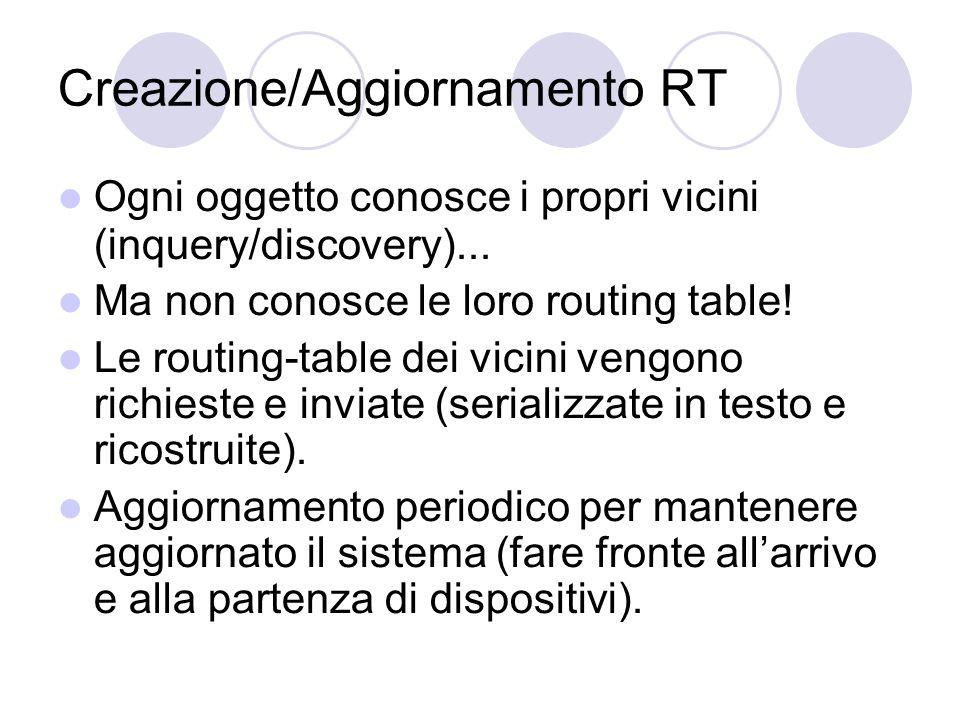 Creazione/Aggiornamento RT Ogni oggetto conosce i propri vicini (inquery/discovery)... Ma non conosce le loro routing table! Le routing-table dei vici