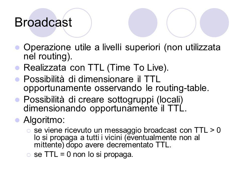 Broadcast Operazione utile a livelli superiori (non utilizzata nel routing). Realizzata con TTL (Time To Live). Possibilità di dimensionare il TTL opp