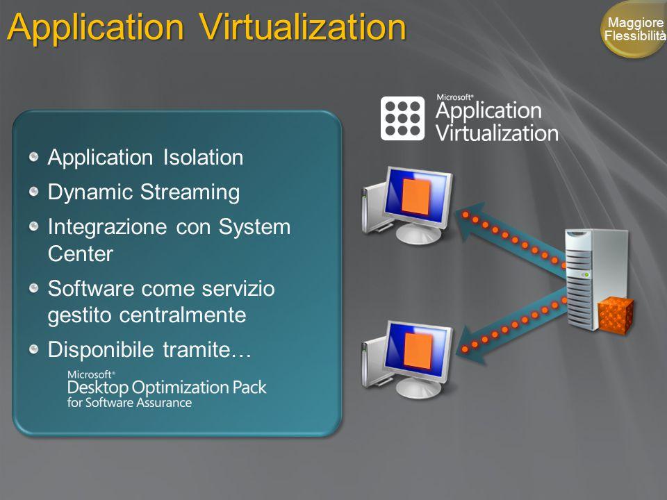 Application Virtualization Application Isolation Dynamic Streaming Integrazione con System Center Software come servizio gestito centralmente Disponibile tramite… Maggiore Flessibilità