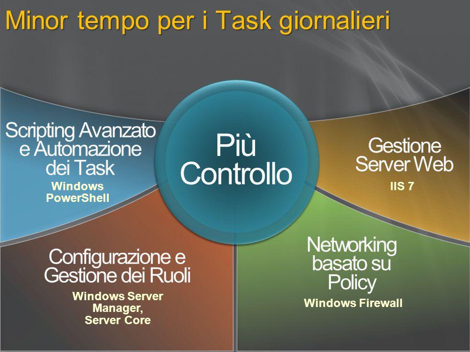 Gestione Server Web Configurazione e Gestione dei Ruoli Networking basato su Policy Scripting Avanzato e Automazione dei Task Più Controllo Windows PowerShell Windows Server Manager, Server Core Windows Firewall IIS 7 Minor tempo per i Task giornalieri