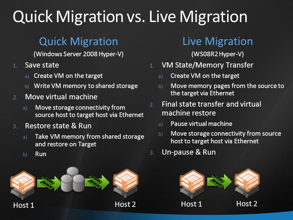 Quick Migration vs. Live Migration Quick Migration (Windows Server 2008 Hyper-V) 1. Save state a) Create VM on the target b) Write VM memory to shared
