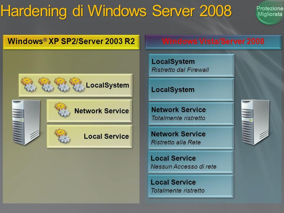 Protezione Migliorata Hardening di Windows Server 2008 Windows ® XP SP2/Server 2003 R2 LocalSystem Windows Vista/Server 2008 Network Service Local Ser