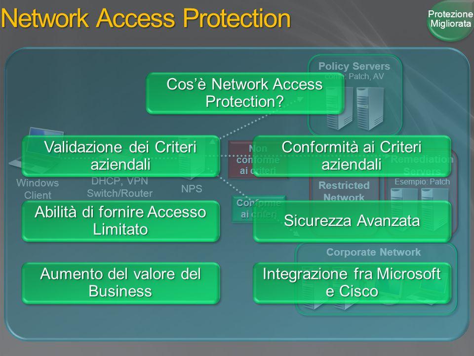 Remediation Servers Esempio: Patch Conforme ai criteri Non conforme ai criteri Network Access Protection Protezione Migliorata Restricted Network Wind