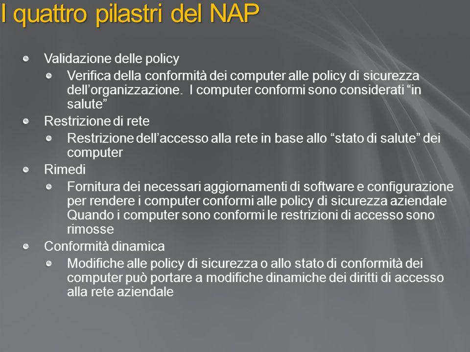 I quattro pilastri del NAP Validazione delle policy Verifica della conformità dei computer alle policy di sicurezza dell'organizzazione.