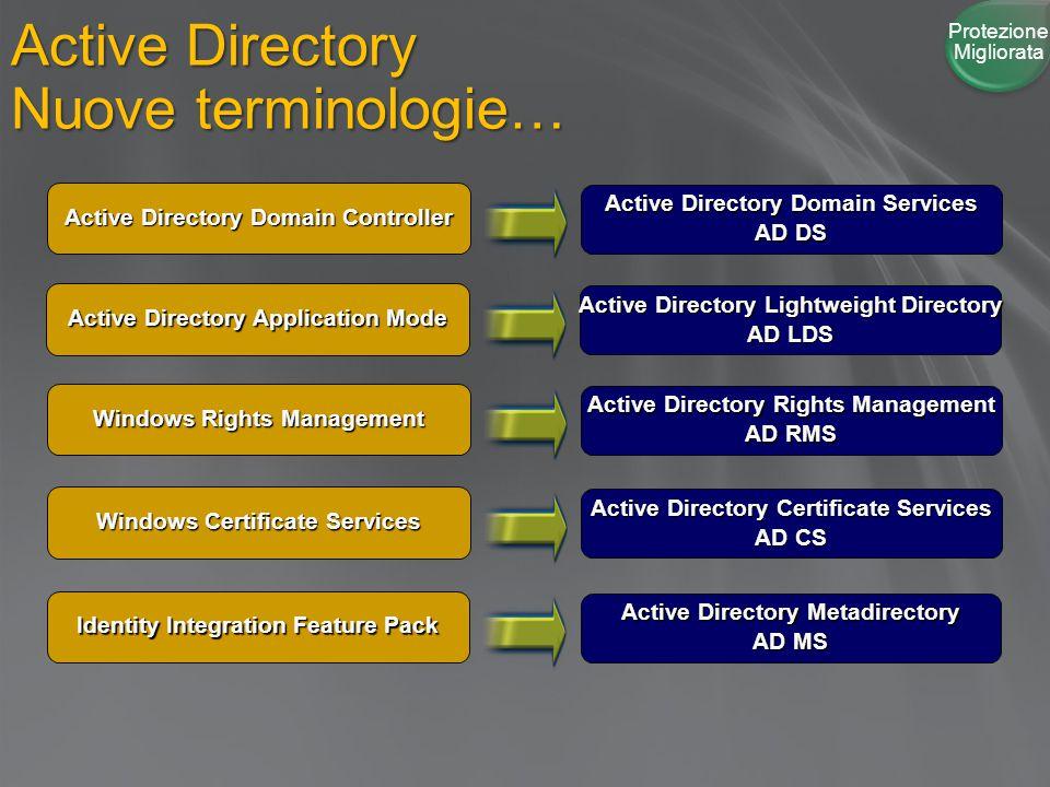 Active Directory Nuove terminologie… Protezione Migliorata Active Directory Domain Services AD DS Active Directory Domain Controller Active Directory