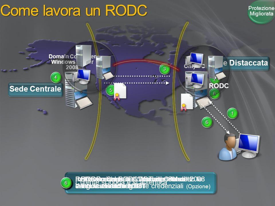 Sede Distaccata Sede Centrale Read Only DC Come lavora un RODC Domain Controller Windows Server 2008 11 22 33 44 55 66 66 112233445566 Protezione Migliorata L'utente si logga e si autentica Il RODC : cerca nel database : Non ho le credenziali dell'utente Inoltra la richiesta al Domain Controller Windows Server 2008 Il Domain Controller Windows Server 2008 autentica la richiesta Restituisce al RODC una risposta di autenticazione e il TGT RODC consegna un TGT all'utente ed esegue un caching delle credenziali (Opzione) RODC