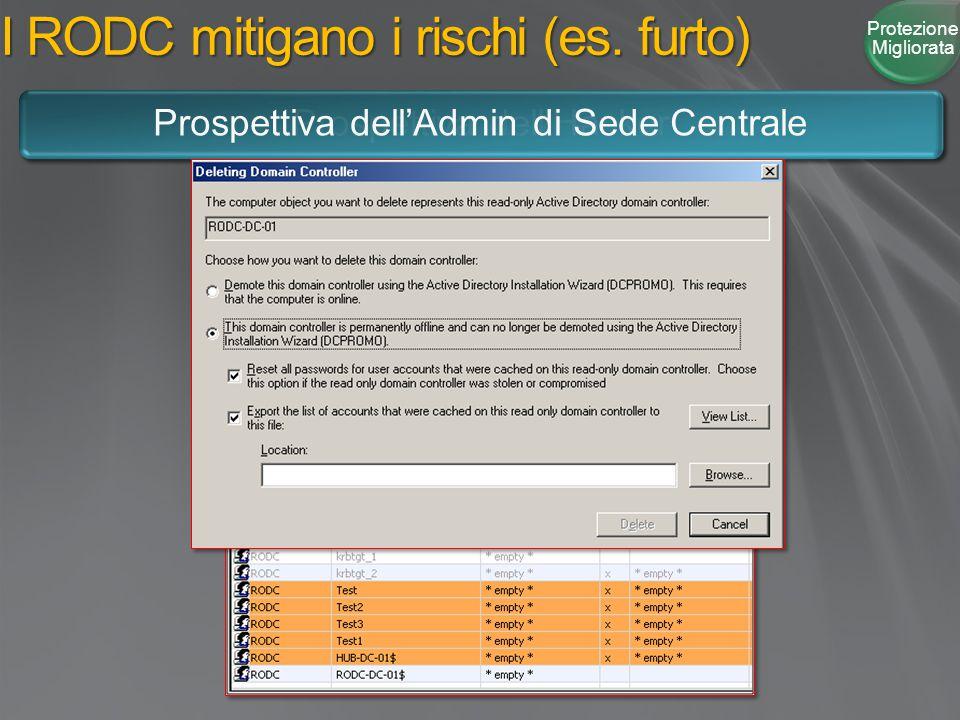 I RODC mitigano i rischi (es. furto) Prospettiva dell'Hacker Prospettiva dell'Admin di Sede Centrale Protezione Migliorata