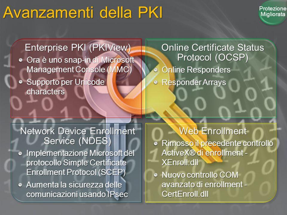 Avanzamenti della PKI Enterprise PKI (PKIView) Ora è uno snap-in di Microsoft Management Console (MMC) Supporto per Unicode characters Online Certificate Status Protocol (OCSP) Online Responders Responder Arrays Network Device Enrollment Service (NDES) Implementazione Microsoft del protocollo Simple Certificate Enrollment Protocol (SCEP) Aumenta la sicurezza delle comunicazioni usando IPsec Web Enrollment Rimosso il precedente controllo ActiveX® di enrollment - XEnroll.dll Nuovo controllo COM avanzato di enrollment - CertEnroll.dll Protezione Migliorata