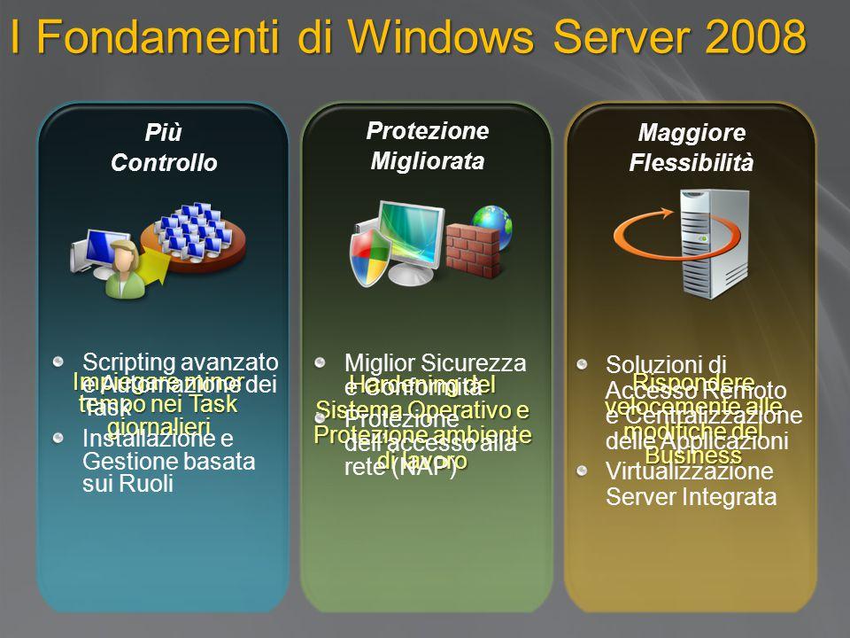 I Fondamenti di Windows Server 2008 Impiegare minor tempo nei Task giornalieri Scripting avanzato e Automazione dei Task Installazione e Gestione basa