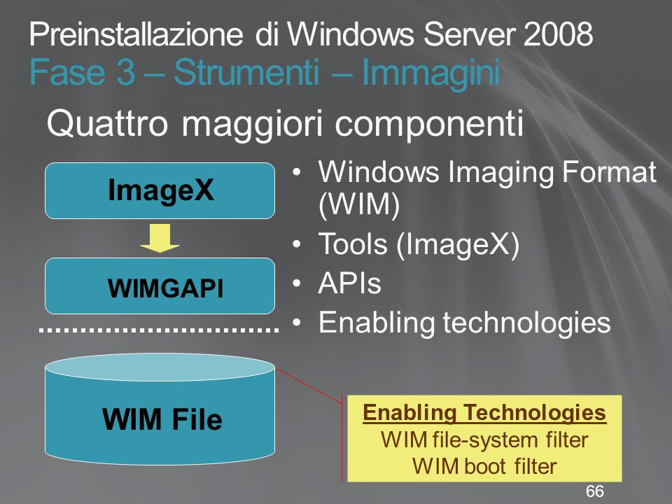 66 Preinstallazione di Windows Server 2008 Fase 3 – Strumenti – Immagini Windows Imaging Format (WIM) Tools (ImageX) APIs Enabling technologies Enabling Technologies WIM file-system filter WIM boot filter Quattro maggiori componenti ImageX WIMGAPI WIM File