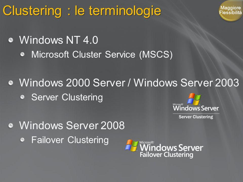 Clustering : le terminologie Windows NT 4.0 Microsoft Cluster Service (MSCS) Windows 2000 Server / Windows Server 2003 Server Clustering Windows Server 2008 Failover Clustering Maggiore Flessibilità
