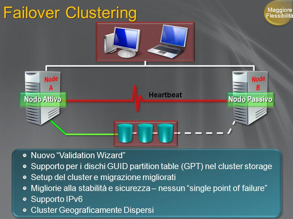 "Failover Clustering Heartbeat Nuovo ""Validation Wizard"" Supporto per i dischi GUID partition table (GPT) nel cluster storage Setup del cluster e migra"