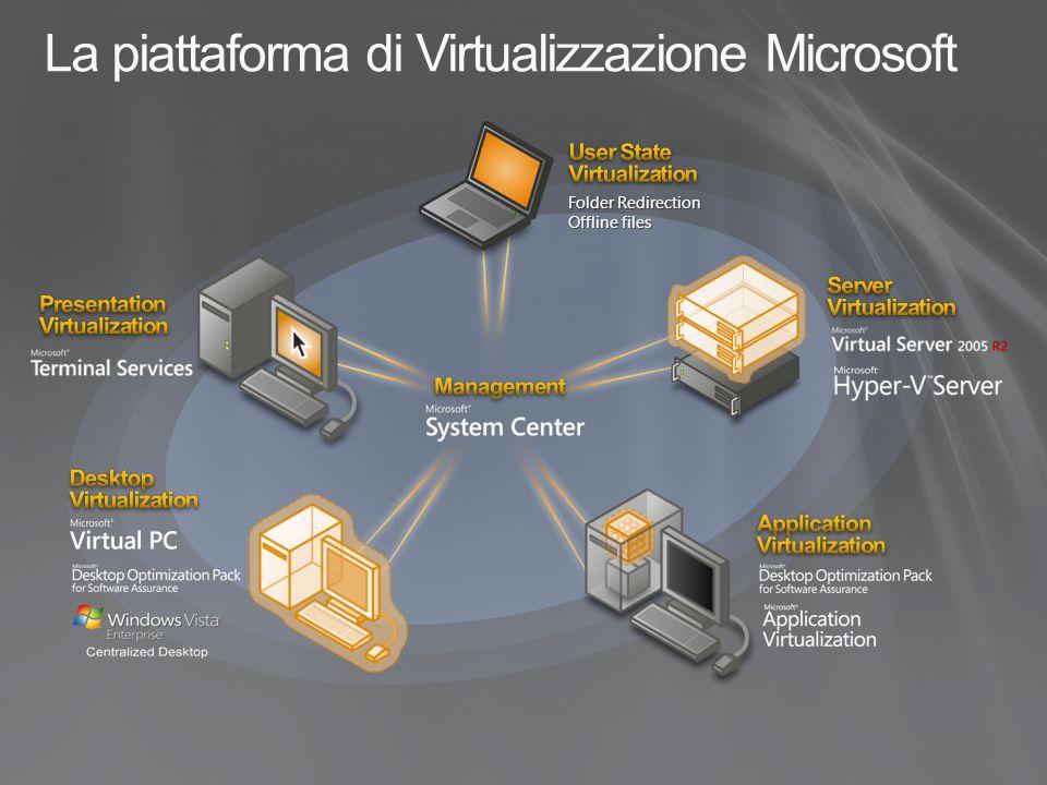 Folder Redirection Offline files La piattaforma di Virtualizzazione Microsoft