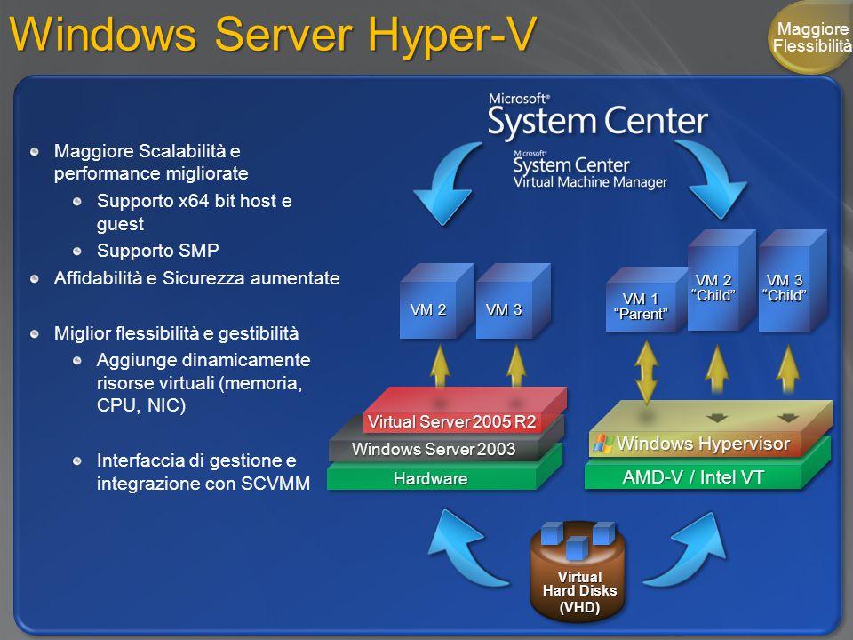 Maggiore Flessibilità Windows Server Hyper-V Maggiore Scalabilità e performance migliorate Supporto x64 bit host e guest Supporto SMP Affidabilità e S