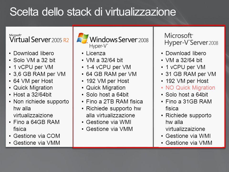Scelta dello stack di virtualizzazione Licenza VM a 32/64 bit 1-4 vCPU per VM 64 GB RAM per VM 192 VM per Host Quick Migration Solo host a 64bit Fino