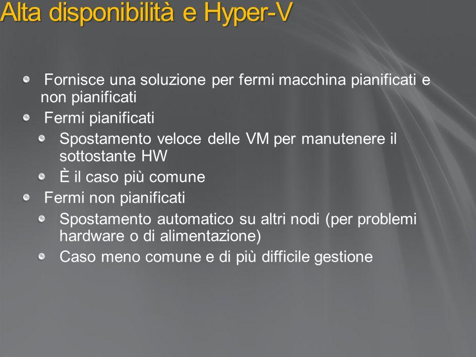 Alta disponibilità e Hyper-V Fornisce una soluzione per fermi macchina pianificati e non pianificati Fermi pianificati Spostamento veloce delle VM per