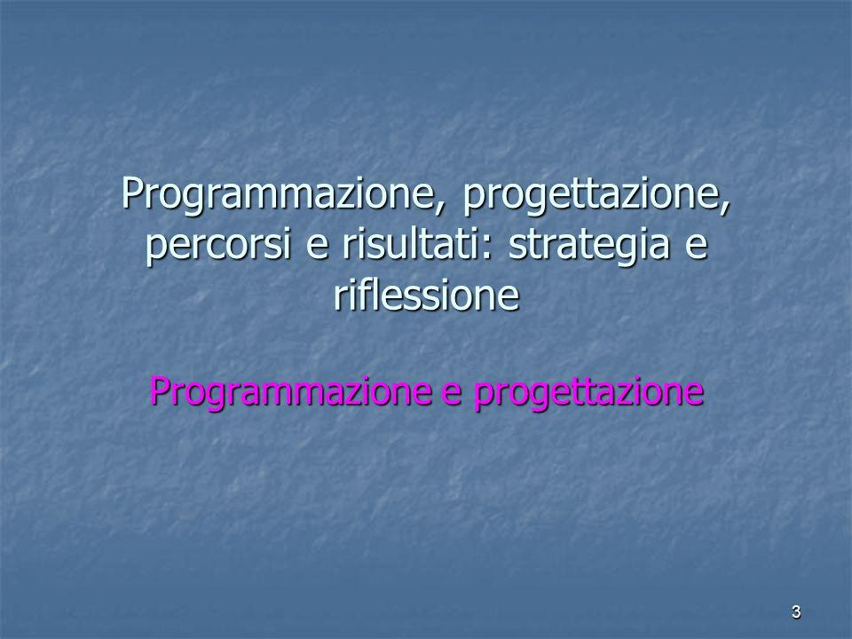 4 Programmazione Programmazione Origine economica Origine economica Analisi Analisi Previsione Previsione Ordinamento/organizzazione Ordinamento/organizzazione operazionalità operazionalità