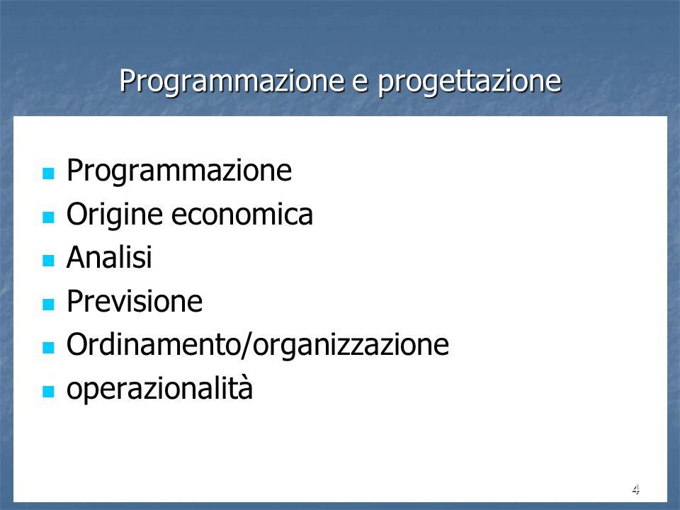15 La progettazione come attività situata: la cultura, la scuola, la classe 2.